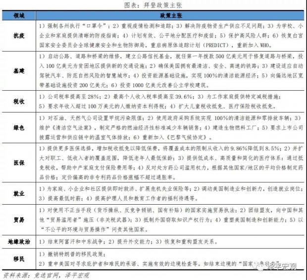 任泽平:2021年中国宏观政经展望