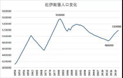 """中国,正在挽救欧洲的""""东北"""""""