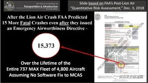 若波音对737MAX不整改,FAA预计仅MCAS就要造成15起空难