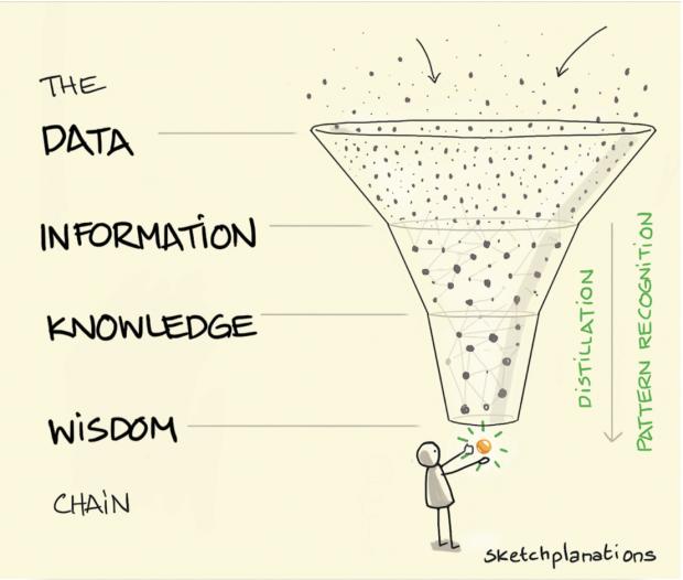 汪丁丁:移动互联网时代的信息冲动与数据超载