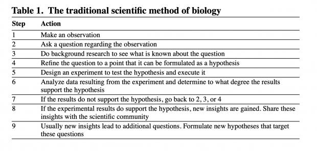 汪丁丁:从生命系统论到系统生物学