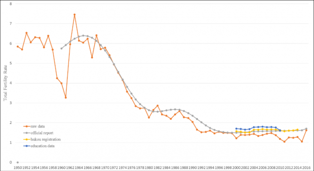 超低生育率,是社会发展的终极宿命吗?