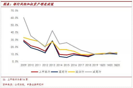赵建:资本告急——债务型经济的困境与中小银行的生存考验