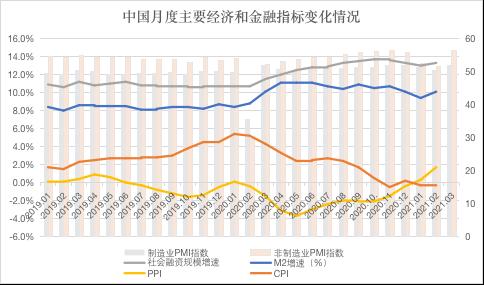 狂印1.9万亿美元,会通胀到中国么?