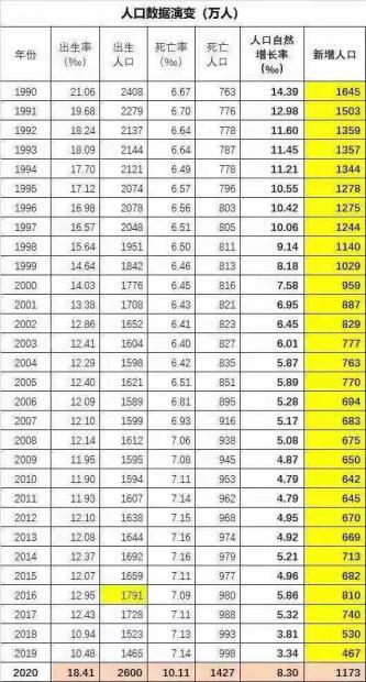 牛言英伦观察 从人口普查数据看中英教育分流