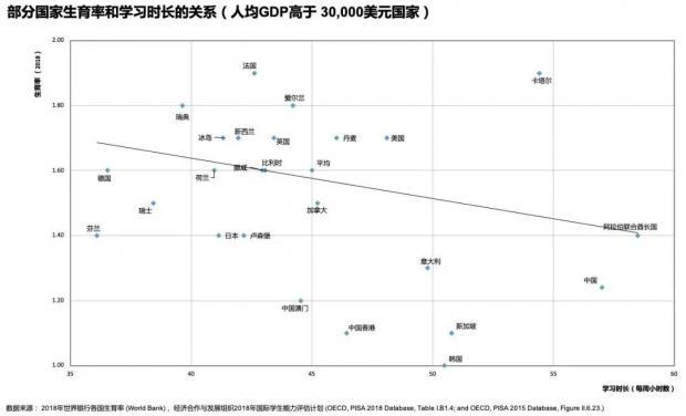 """""""七普""""数据:用第一性原理思考教育改革"""