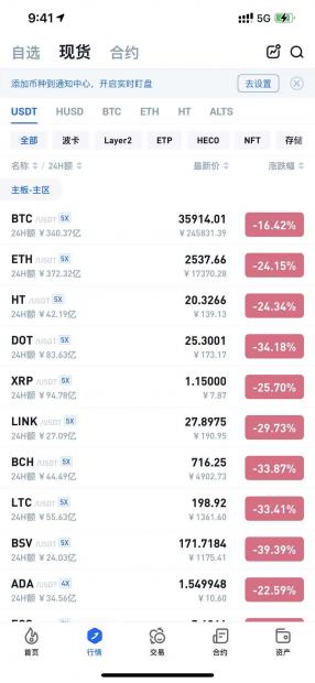 比特币们崩崩崩了!