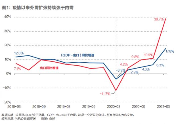 通胀并非当前经济主要矛盾 宏观政策应加大力度激发内需