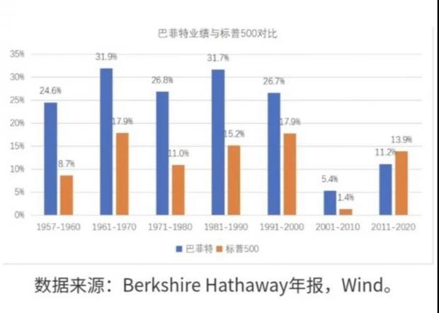赵建:价值投资已老,能做朋友的只有趋势和周期