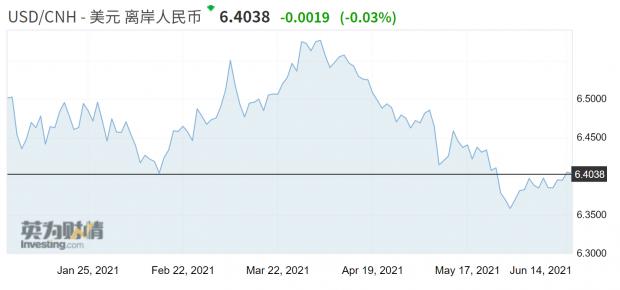 人民币汇率变化的拐点可能已形成
