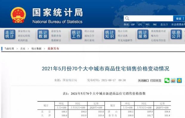 """连续涨了""""23个月""""的深圳房价!跌了"""