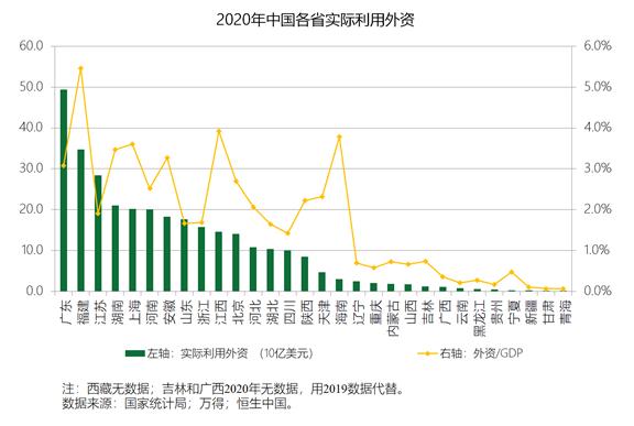 王丹:为什么设立浙江共同富裕示范区