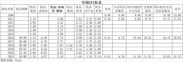 """中国的猪价为什么波动这么大?——中国的""""猪周期""""和美国的""""牛周期"""""""