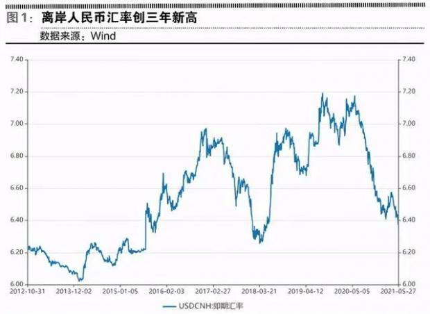 赵建:疫情危机与大国金融力量