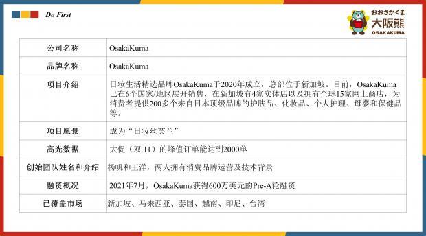 """新加坡日妆生活精选品牌OSAKAKUMA获600万美元融资,想成为""""日妆丝芙兰"""""""