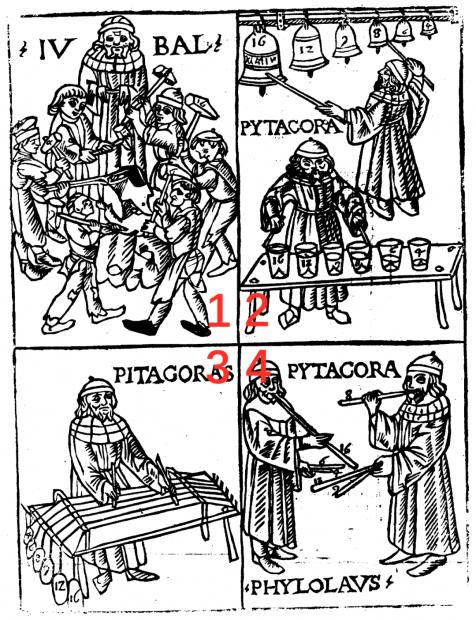 """毕达哥拉斯在铁匠铺称锤子?看似 """"科学"""" 的故事哪里错了"""