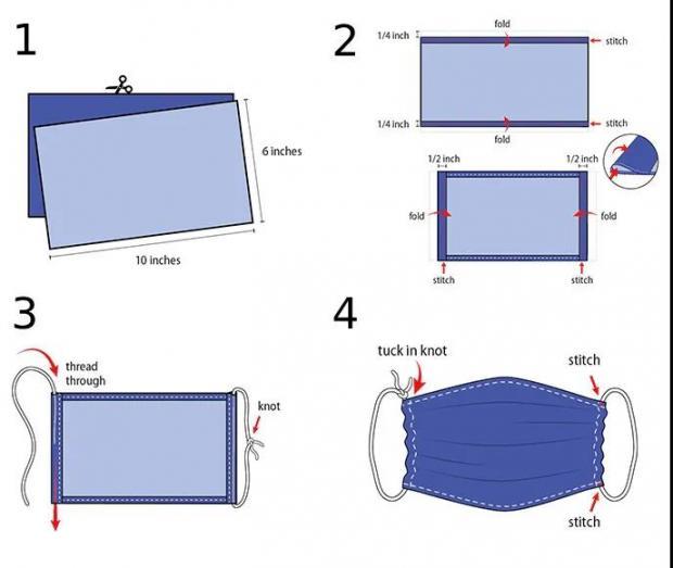棉布口罩防病毒,效果不输N95(DIY攻略请收好)