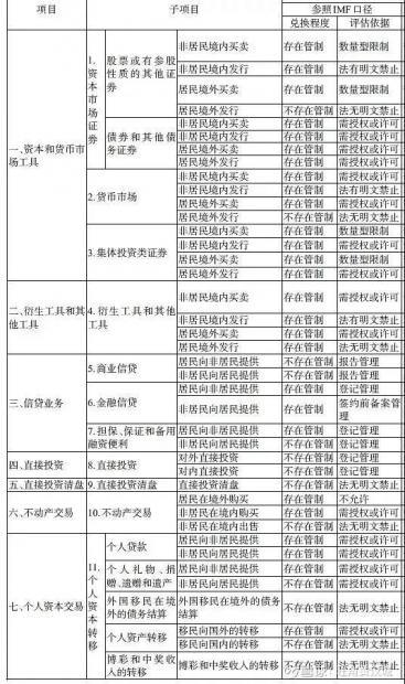 刚刚,重磅文件发布!浦东收到超级大礼包,深刻影响上海命运