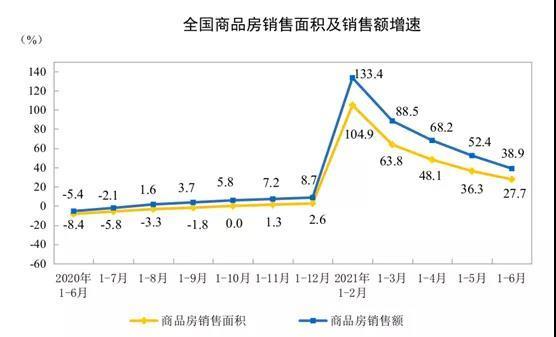 """中国房地产贷款进入""""50万亿""""时代,为什么房贷越来越紧张?"""