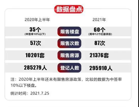 杭州又双叒叕出新政|老说调控史上最严!为什么还抢房?