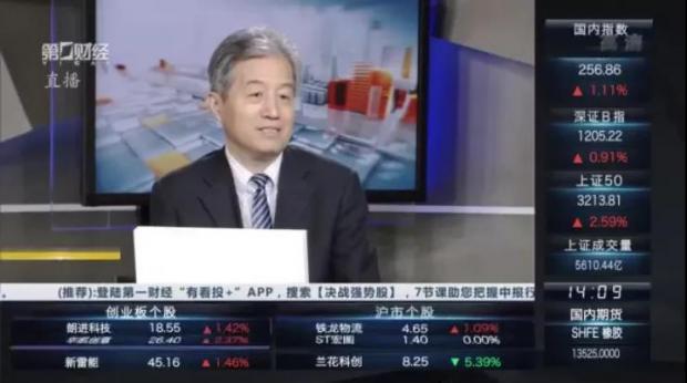 第95期复旦-ZEW经济景气指数解读全文发布