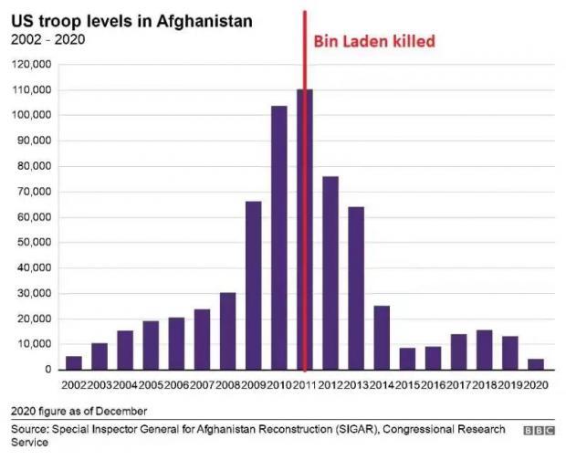 从经济数据看阿富汗