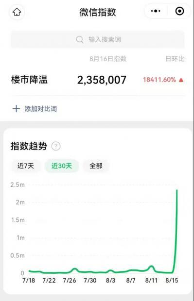 杭州买房者:我花100万,玩了一场几万人的剧本杀
