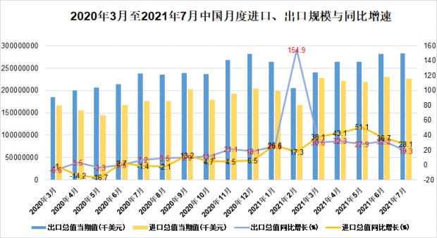 疫后复苏的中国企业面临双重涨价挤压