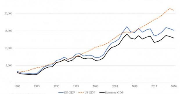 欧洲经济前景和欧洲央行的政策困境