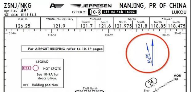 未解之谜:机场磁差4度、高空图这个区域6度?哪个是对的?