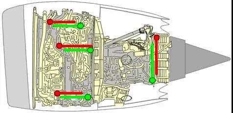 原来飞机发动机过热和火警探测是这个原理