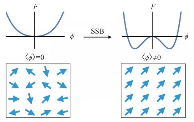 凝聚态物理学的新篇章——超越朗道范式的拓扑量子物态